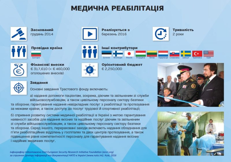 nato-ua_medical_ukr