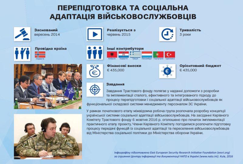 nato-ua_mil-career-transit_ukr